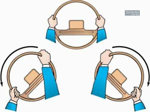 Можно ли крутить руль автомобиля на месте